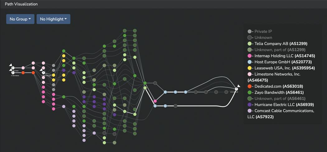 Kadiska Digital Experience Monitoring Platform